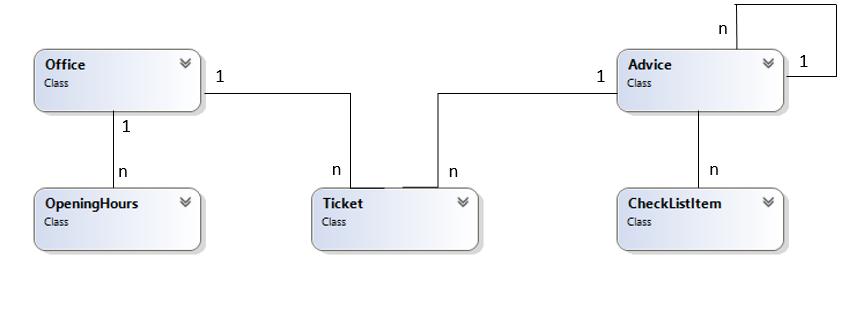 Hackathon class model