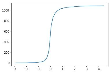Using NLP to Read Between the Lines - Haufe-Lexware github io