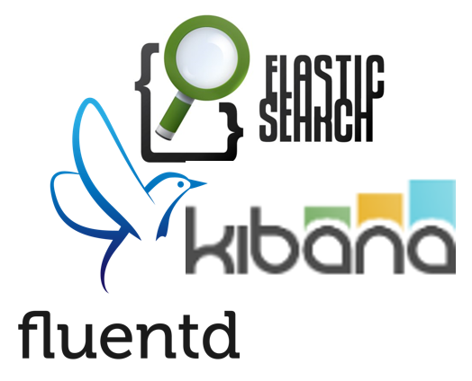 Log Aggregation with Fluentd, Elasticsearch and Kibana - Haufe