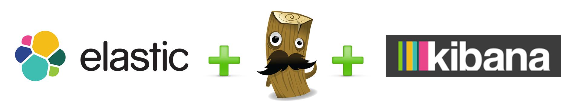 Log aggregation Elk